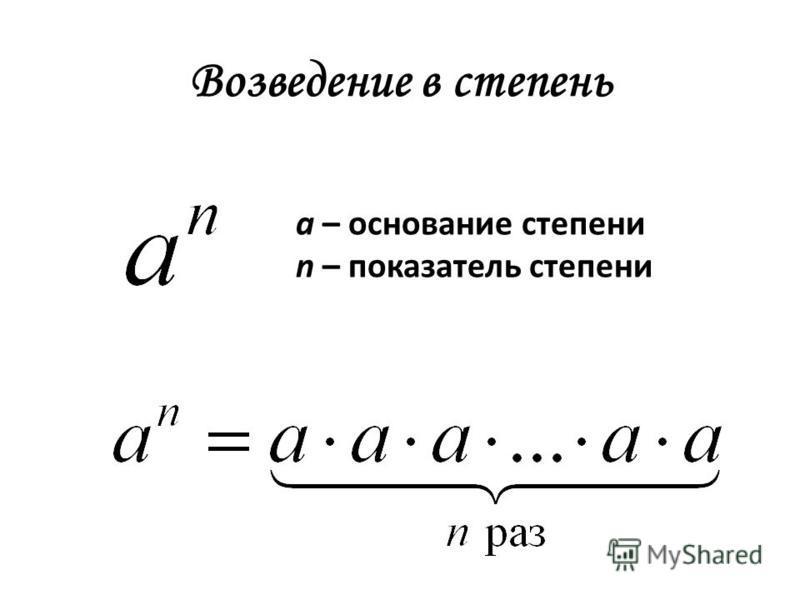 Возведение в степень а – основание степени n – показатель степени