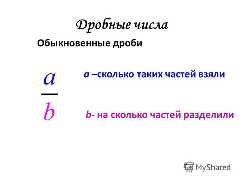 Дробные числа Обыкновенные дроби а –сколько таких частей взяли b- на сколько частей разделили