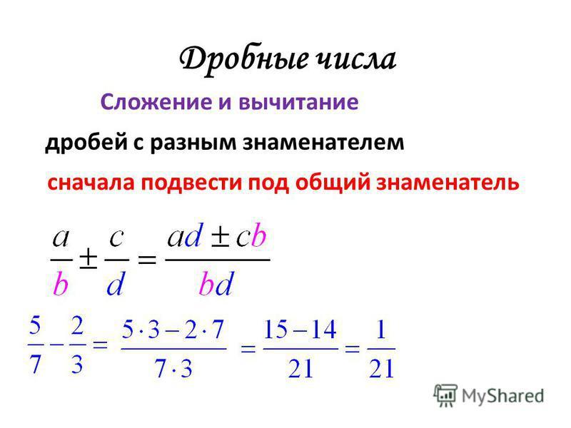 Дробные числа Сложение и вычитание дробей с разным знаменателем сначала подвести под общий знаменатель