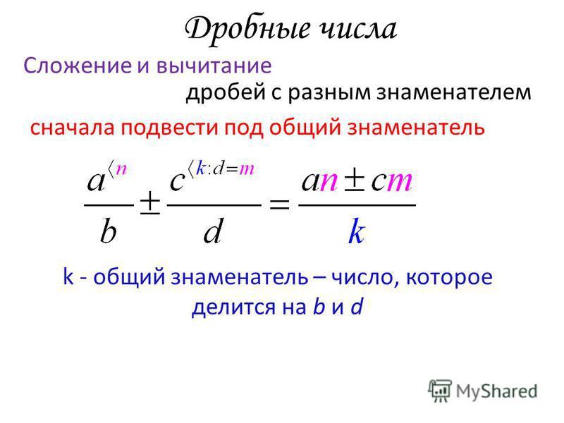 Дробные числа Сложение и вычитание дробей с разным знаменателем сначала подвести под общий знаменатель k - общий знаменатель – число, которое делится на b и d