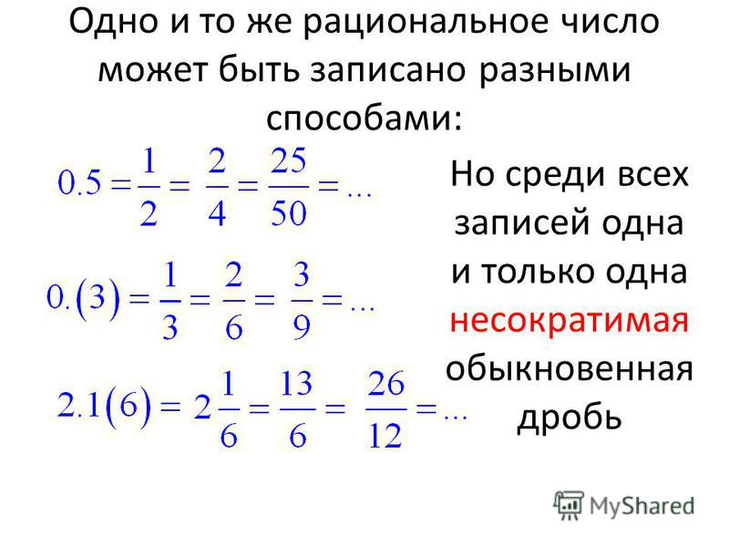 Одно и то же рациональное число может быть записано разными способами: Но среди всех записей одна и только одна несократимая обыкновенная дробь