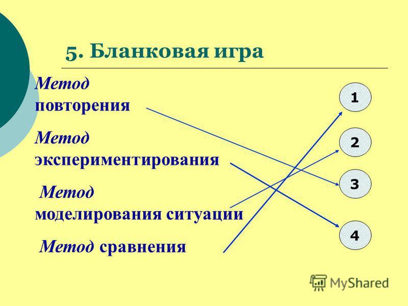 5. Бланковая игра Метод повторения Метод экспериментирования Метод моделирования ситуации Метод сравнения 1 2 3 4