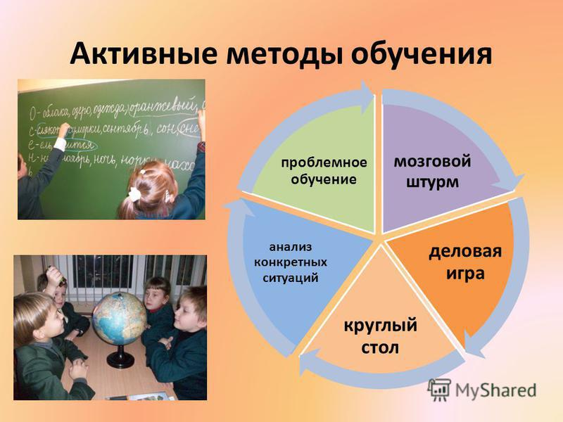 Активные методы обучения мозговой штурм деловая игра круглый стол анализ конкретных ситуаций проблемное обучение
