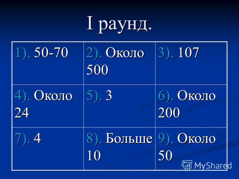 I раунд. 1). 50-70 2). Около 500 3). 107 4). Около 24 5). 3 6). Около 200 7). 4 8). Больше 10 9). Около 50