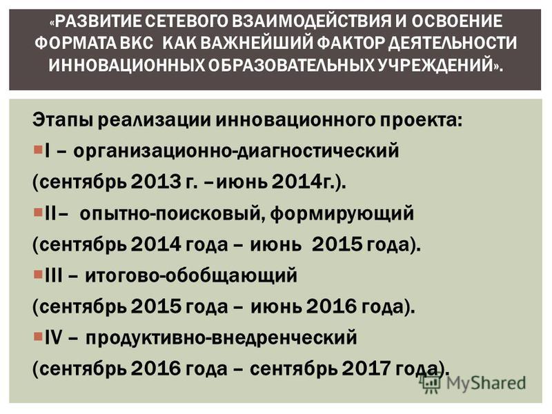 Этапы реализации инновационного проекта: I – организационно-диагностический (сентябрь 2013 г. –июнь 2014 г.). II– опытно-поисковый, формирующий (сентябрь 2014 года – июнь 2015 года). III – итогово-обобщающий (сентябрь 2015 года – июнь 2016 года). IV