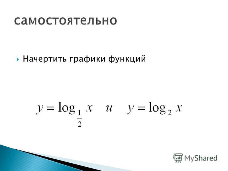 Начертить графики функций