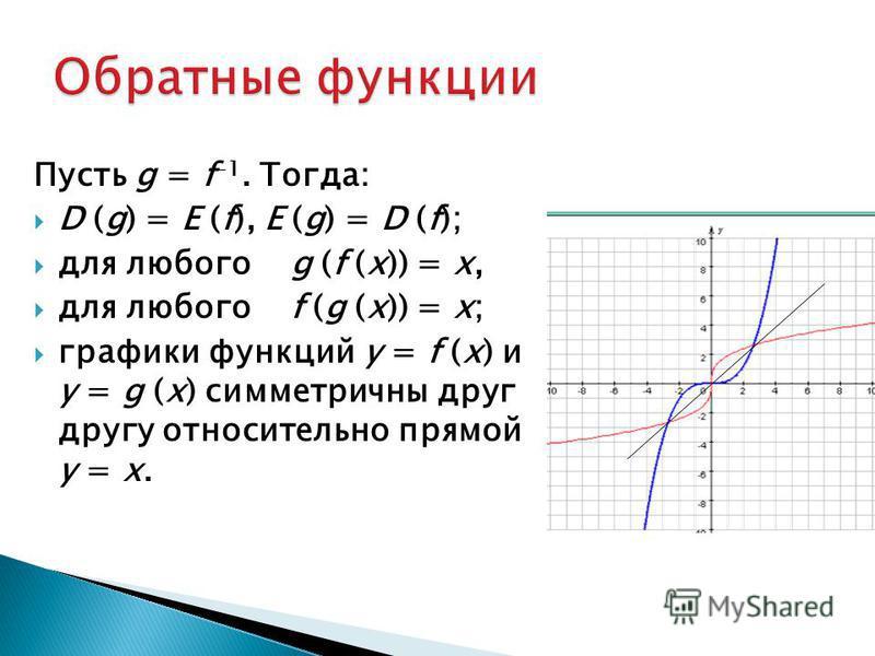 Пусть g = f –1. Тогда: D (g) = E (f), E (g) = D (f); для любого g (f (x)) = x, для любого f (g (x)) = x; графики функций y = f (x) и y = g (x) симметричны друг другу относительно прямой y = x.