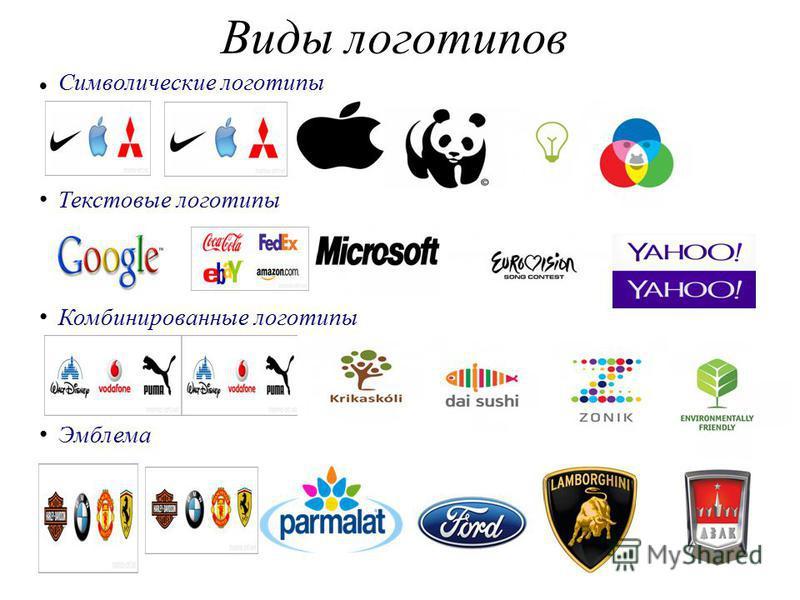 Виды логотипов Символические логотипы Текстовые логотипы Комбинированные логотипы Эмблема