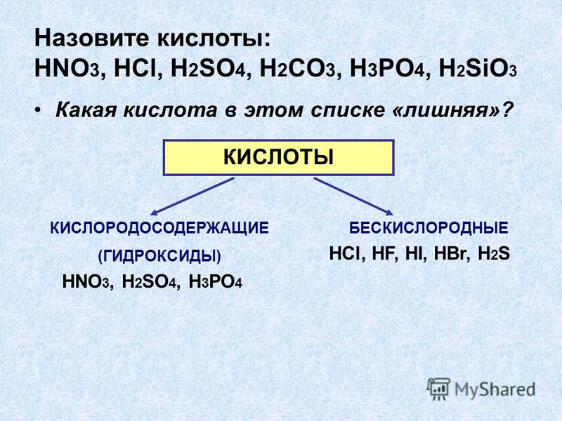 Назовите кислоты: HNO 3, HCl, H 2 SO 4, H 2 CO 3, H 3 PO 4, H 2 SiO 3 Какая кислота в этом списке «лишняя»? КИСЛОТЫ КИСЛОРОДОСОДЕРЖАЩИЕ (ГИДРОКСИДЫ) БЕСКИСЛОРОДНЫЕ HNO 3, H 2 SO 4, H 3 PO 4 HCl, HF, HI, HBr, H 2 S