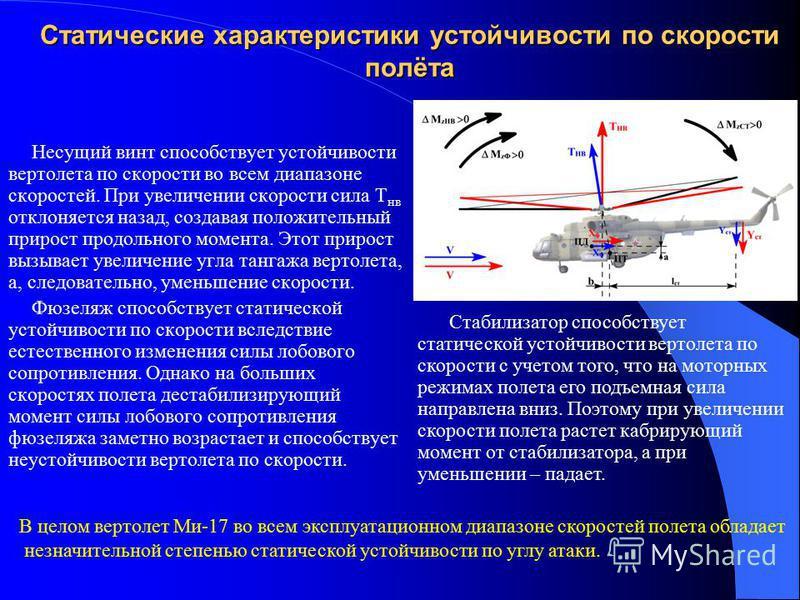 Статические характеристики устойчивости по скорости полёта Несущий винт способствует устойчивости вертолета по скорости во всем диапазоне скоростей. При увеличении скорости сила Т нв отклоняется назад, создавая положительный прирост продольного момен