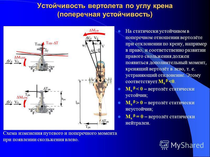 Устойчивость вертолета по углу крена (поперечная устойчивость) На статически устойчивом в поперечном отношении вертолёте при отклонении по крену, например в право, и соответственно развитии правого скольжения должен появиться дополнительный момент, к