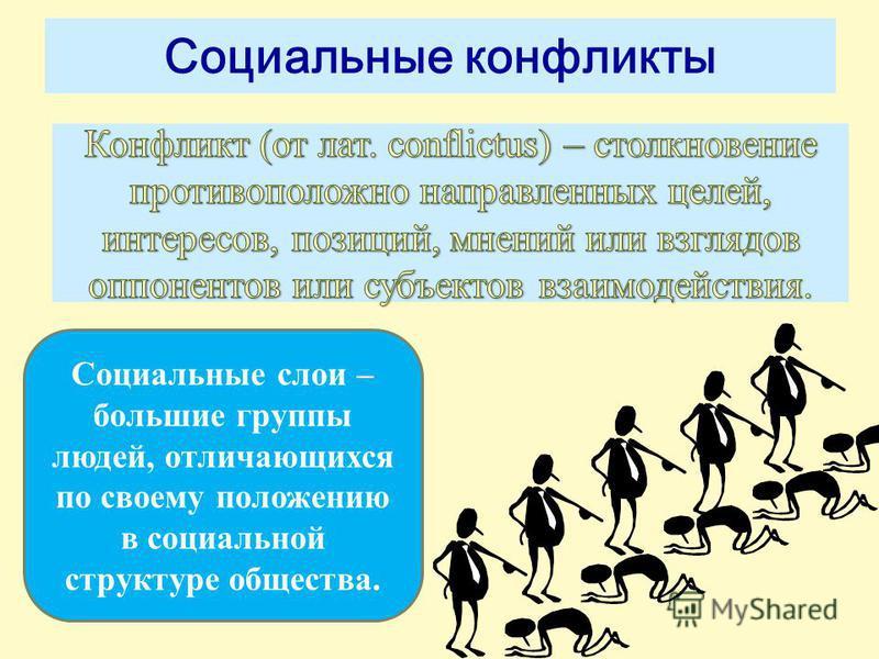 Социальные конфликты Социальные слои – большие группы людей, отличающихся по своему положению в социальной структуре общества.