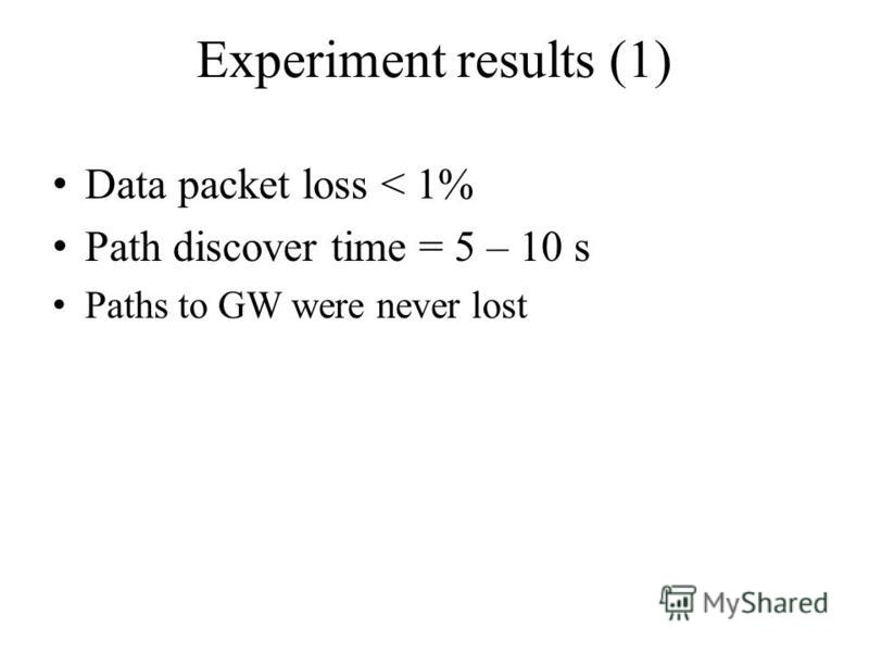 Experiment results (1) Data packet loss < 1% Path discover time = 5 – 10 s Paths to GW were never lost