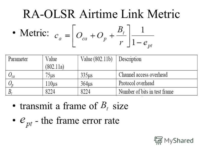RA-OLSR Airtime Link Metric Metric: r - the rate at which the mesh point would transmit a frame of size - the frame error rate