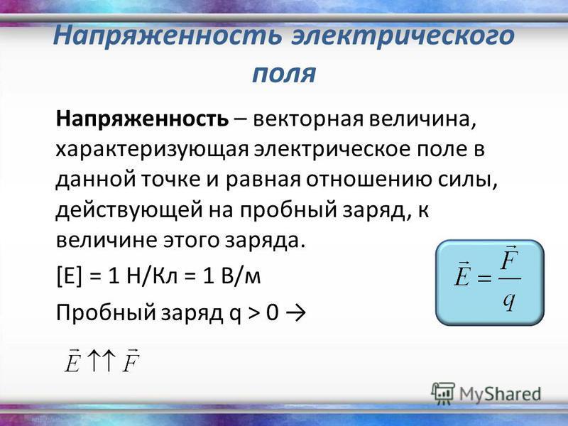 Напряженность электрического поля Напряженность – векторная величина, характеризующая электрическое поле в данной точке и равная отношению силы, действующей на пробный заряд, к величине этого заряда. [E] = 1 Н/Кл = 1 В/м Пробный заряд q > 0