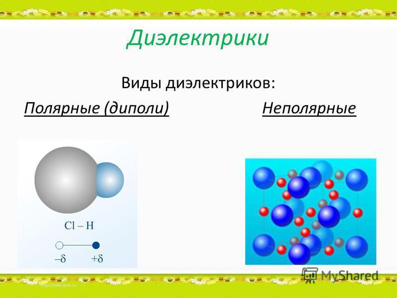 Диэлектрики Виды диэлектриков: Полярные (диполи) Неполярные