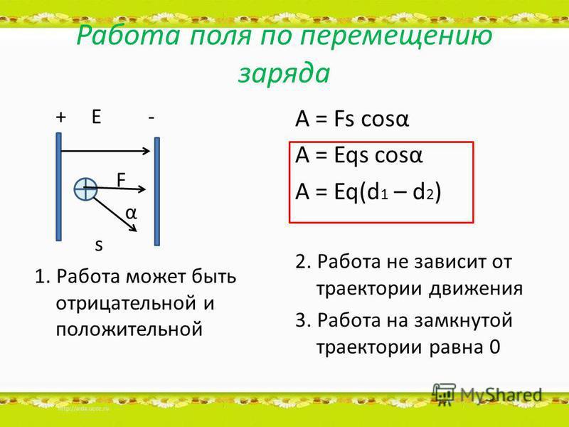 Работа поля по перемещению заряда +E-+E- F α s 1. Работа может быть отрицательной и положительной A = Fs cost A = Eqs cost A = Eq(d 1 – d 2 ) 2. Работа не зависит от траектории движения 3. Работа на замкнутой траектории равна 0