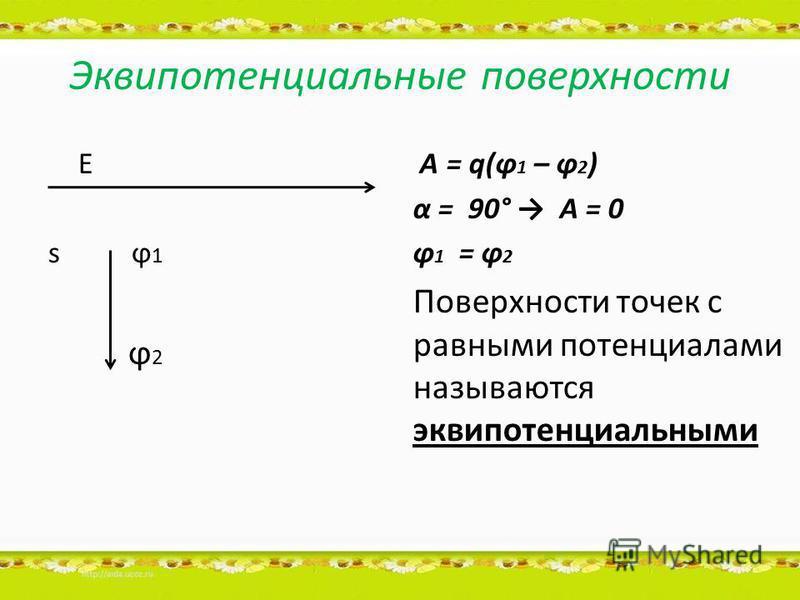 Эквипотенциальные поверхности Е s ϕ 1 ϕ 2 A = q(ϕ 1 – ϕ 2 ) α = 90° A = 0 ϕ 1 = ϕ 2 Поверхности точек с равными потенциалами называются эквипотенциальными