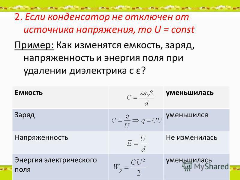 2. Если конденсатор не отключен от источника напряжения, то U = const Пример: Как изменятся емкость, заряд, напряженность и энергия поля при удалении диэлектрика с ε? Емкостьуменьшилась Зарядуменьшился Напряженность Не изменилась Энергия электрическо