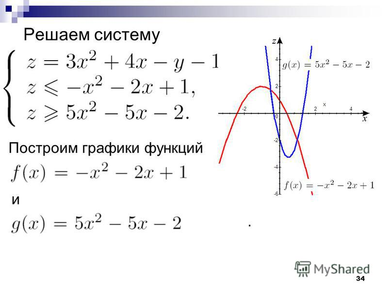 34 Решаем систему. и Построим графики функций