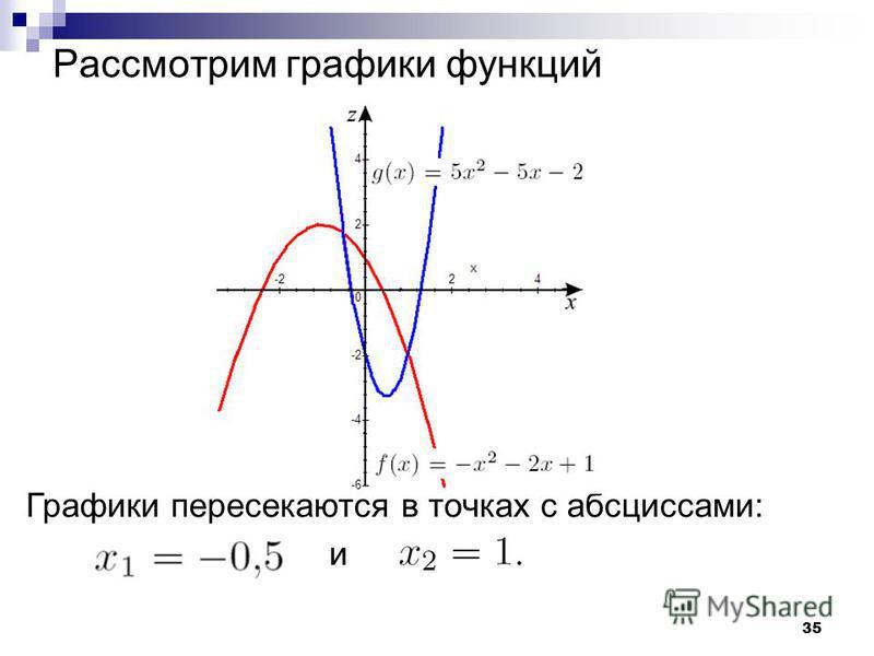 35 Рассмотрим графики функций Графики пересекаются в точках с абсциссами: и