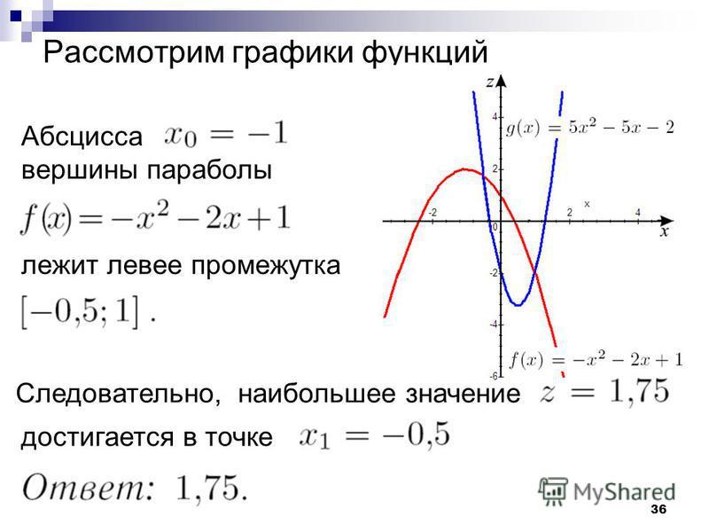 36 Рассмотрим графики функций Абсцисса вершины параболы лежит левее промежутка Следовательно, наибольшее значение достигается в точке