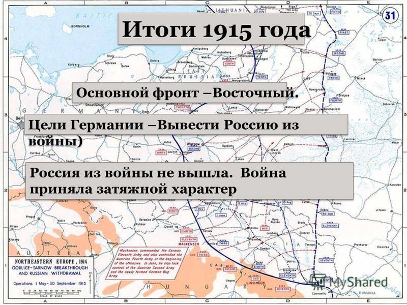 1915 Г Куляшова И.П. Итоги 1915 года Основной фронт –Восточный. Цели Германии –Вывести Россию из войны) Россия из войны не вышла. Война приняла затяжной характер