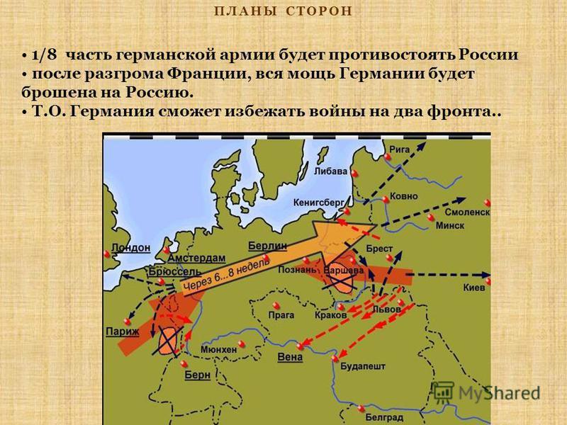 ПЛАНЫ СТОРОН 1/8 часть германской армии будет противостоять России после разгрома Франции, вся мощь Германии будет брошена на Россию. Т.О. Германия сможет избежать войны на два фронта..