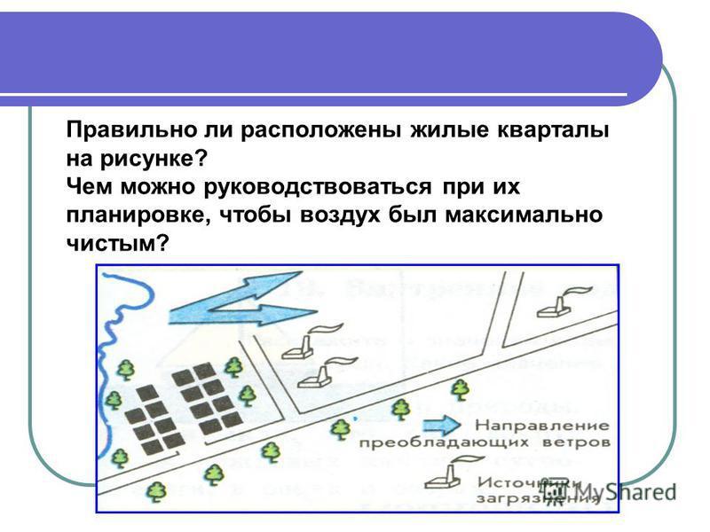 Правильно ли расположены жилые кварталы на рисунке? Чем можно руководствоваться при их планировке, чтобы воздух был максимально чистым?