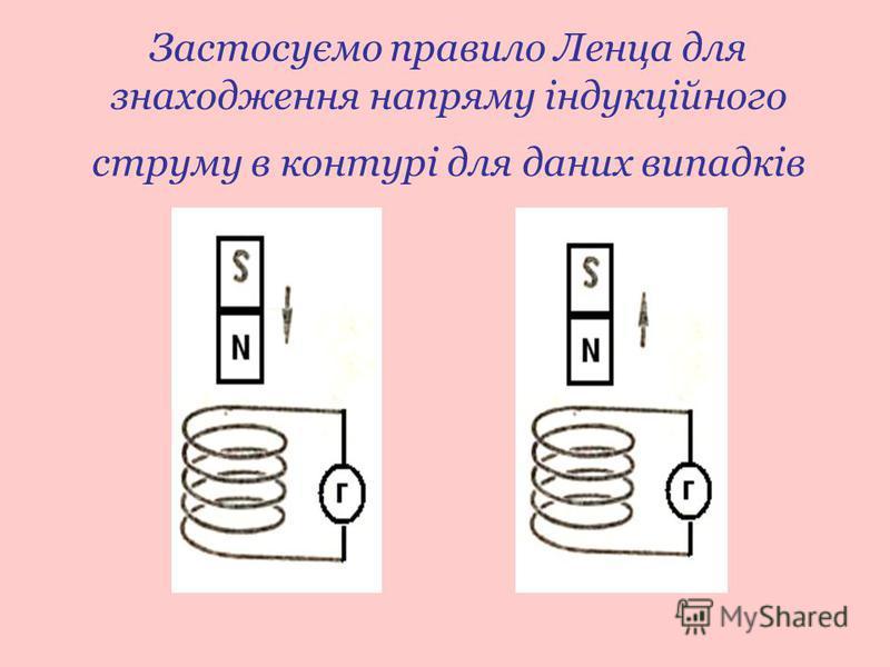 Застосуємо правило Ленца для знаходження напряму індукційного струму в контурі для даних випадків