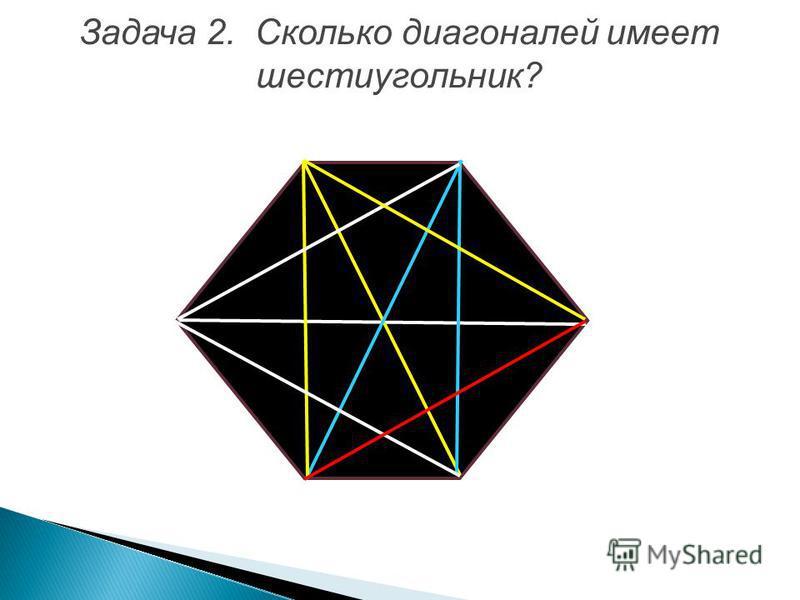 Задача 2. Сколько диагоналей имеет шестиугольник?