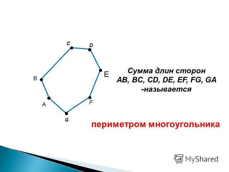 C F G B Сумма длин сторон AB, BC, CD, DE, EF, FG, GA -называется D E А периметром многоугольника