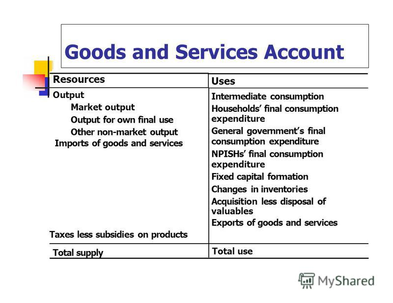 Goods and Services Account Resources Output Market output Output for own final use Other non-market output Imports of goods and services Taxes less subsidies on products Uses Intermediate consumption Households final consumption expenditure General g