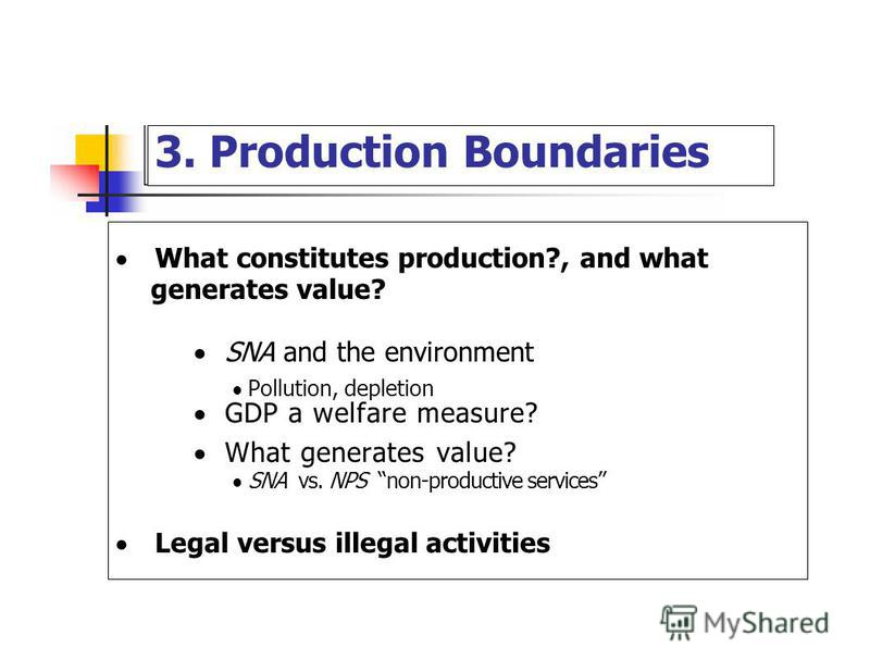 What constitutes production?, and what generates value? SNA and the environment Pollution, depletion GDP a welfare measure? What generates value? SNA vs. NPS non-productive services Legal versus illegal activities 3. Production Boundaries