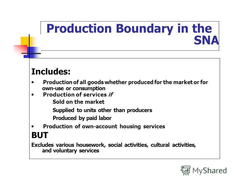 Production Boundary in the SNA Includes: Production of all goods whether produced for the market or for own-use or consumption Production of services if Sold on the market Supplied to units other than producers Produced by paid labor Production of ow
