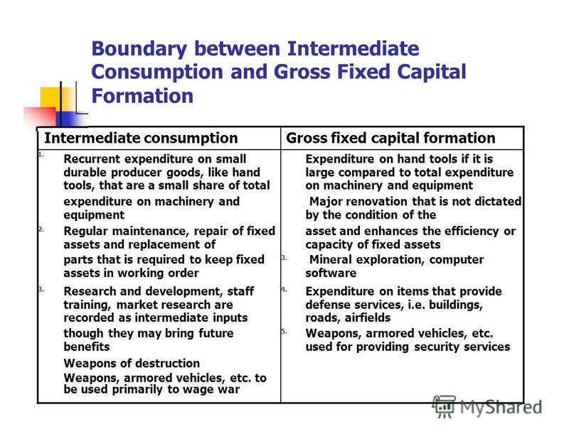 Boundary between Intermediate Consumption and Gross Fixed Capital Formation Intermediate consumptionGross fixed capital formation 1. Recurrent expenditure on small durable producer goods, like hand tools, that are a small share of total Expenditure o