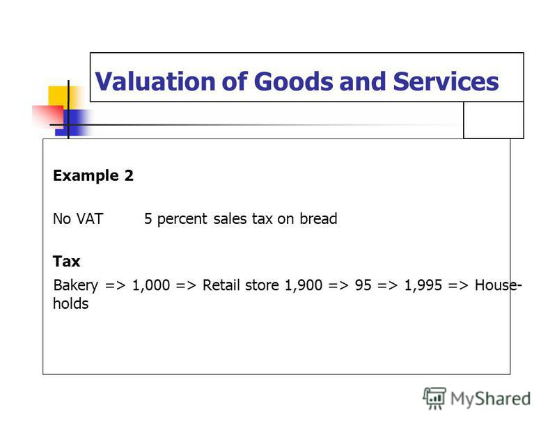 Valuation of Goods and Services Example 2 No VAT5 percent sales tax on bread Tax Bakery => 1,000 => Retail store 1,900 => 95 => 1,995 => House- holds