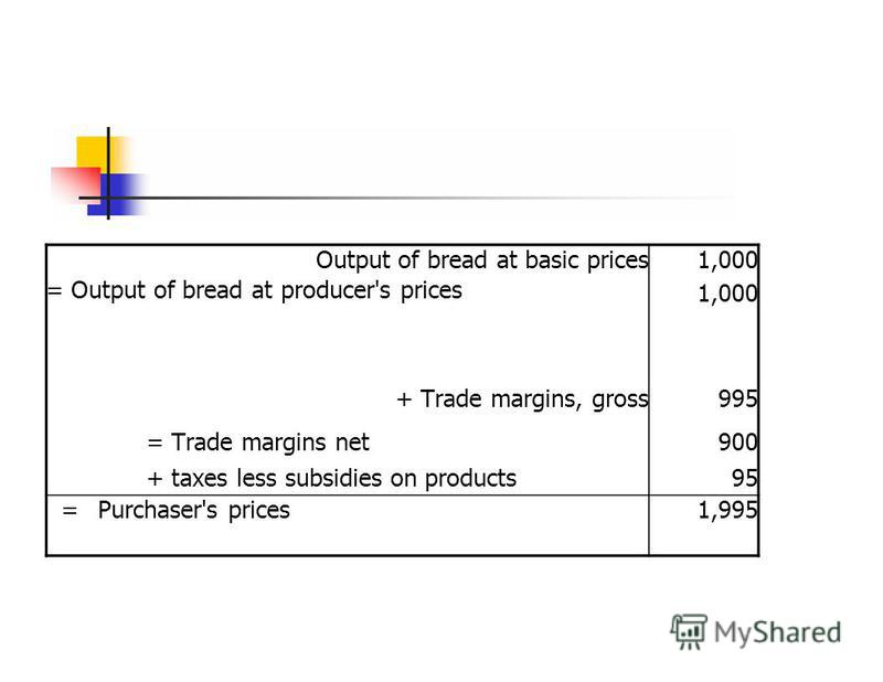 Output of bread at basic prices = Output of bread at producer's prices 1,000 + Trade margins, gross995 = Trade margins net900 + taxes less subsidies on products95 =Purchaser's prices1,995