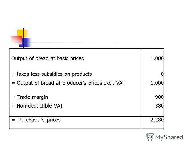 Output of bread at basic prices1,000 + taxes less subsidies on products0 = Output of bread at producer's prices excl. VAT1,000 + Trade margin900 + Non-deductible VAT380 =Purchaser's prices2,280