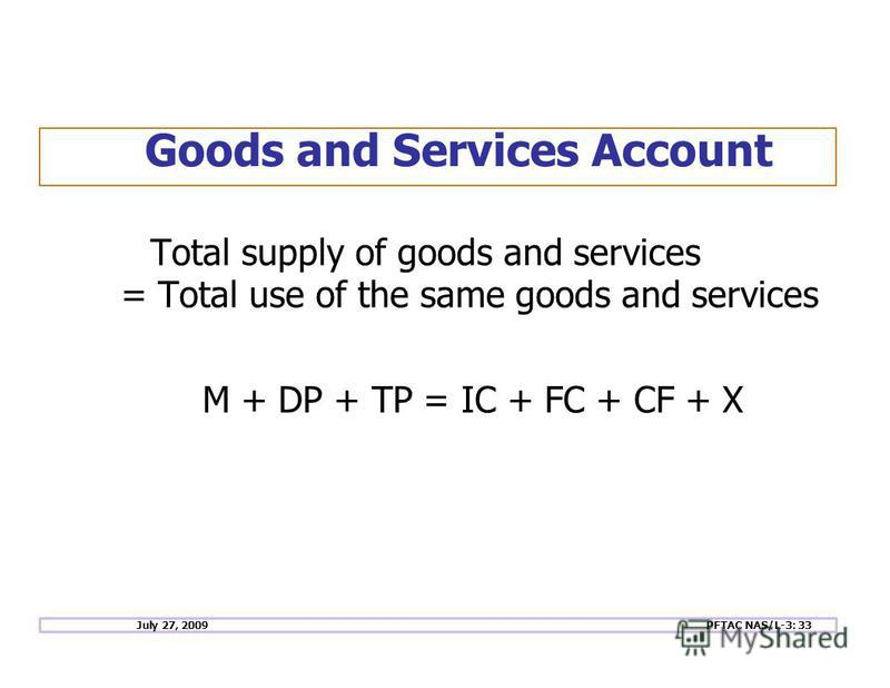 Goods and Services Account July 27, 2009PFTAC NAS/L-3: 33 Total supply of goods and services = Total use of the same goods and services M + DP + TP = IC + FC + CF + X