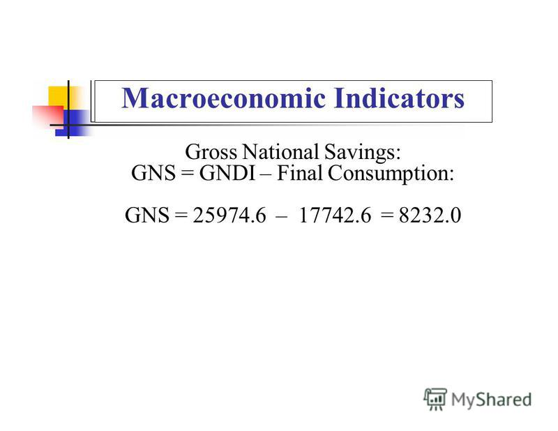 Macroeconomic Indicators Gross National Savings: GNS = GNDI – Final Consumption: GNS = 25974.6 – 17742.6 = 8232.0
