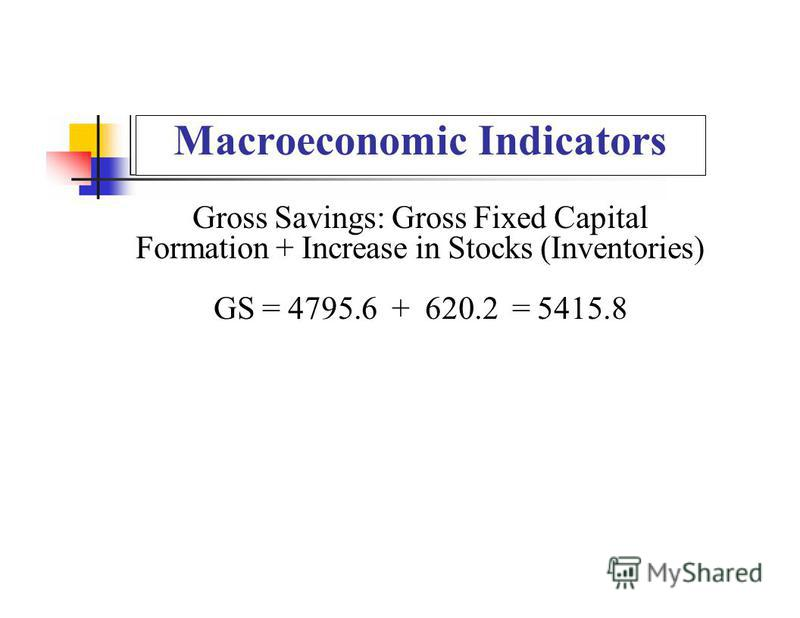 Macroeconomic Indicators Gross Savings: Gross Fixed Capital Formation + Increase in Stocks (Inventories) GS = 4795.6 + 620.2 = 5415.8