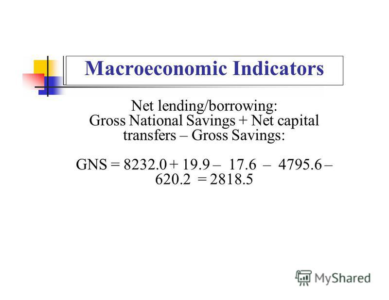 Macroeconomic Indicators Net lending/borrowing: Gross National Savings + Net capital transfers – Gross Savings: GNS = 8232.0 + 19.9 – 17.6 – 4795.6 – 620.2 = 2818.5