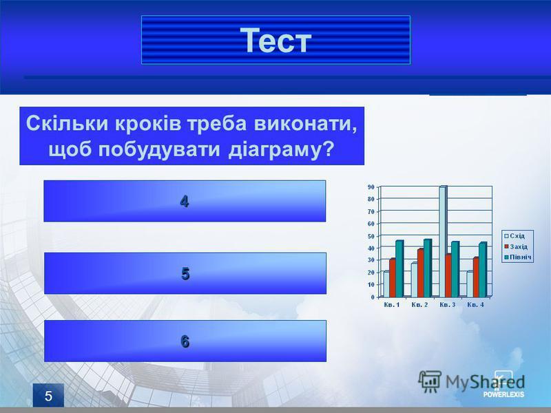 5 Тест Скільки кроків треба виконати, щоб побудувати діаграму? 4444 6666 5555