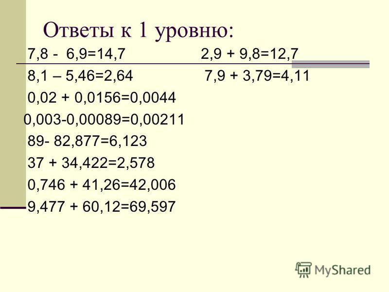 Ответы к 1 уровню: 7,8 - 6,9=14,7 2,9 + 9,8=12,7 8,1 – 5,46=2,64 7,9 + 3,79=4,11 0,02 + 0,0156=0,0044 0,003-0,00089=0,00211 89- 82,877=6,123 37 + 34,422=2,578 0,746 + 41,26=42,006 9,477 + 60,12=69,597