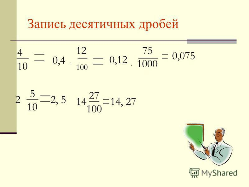 Запись десятичных дробей 0,4, 12 100 0,12, 75 1000 0,075 5 10 14 27 100 14, 27 2, 5 4 10 2