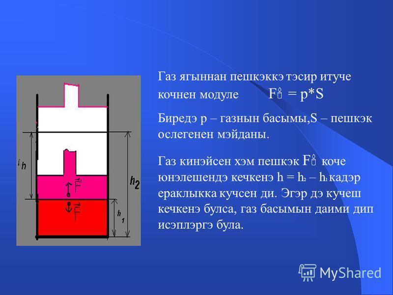 Цилиндрда пешкэк астындагы газ мисалында кулэм узгэругэ бэйле булган эшне исэплик.Башта газга тышкы жисем (пешкэк) тэсир иткэн F коче эшен тугел, э газнын узе пешкэккэ F коче белэн тэсир итеп башкарган эшен иэплэу бигрэк тэ жинел булыр. Ньютоннын эче