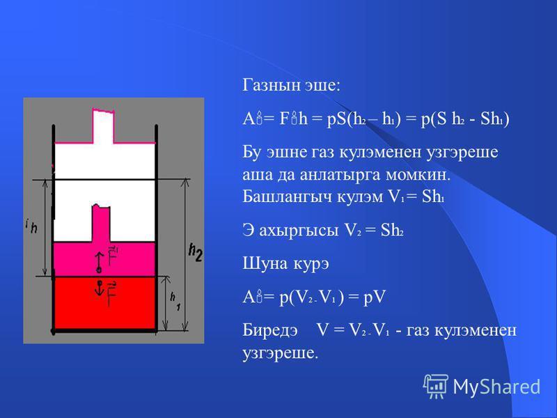 Газ ягыннан пешкэккэ тэсир итуче кочнен модуле F = p*S Биредэ p – газнын басымы,S – пешкэк ослегенен мэйданы. Газ кинэйсен хэм пешкэк F коче юнэлешендэ кечкенэ h = h 2 – h 1 кадэр ераклыкка кучсен ди. Эгэр дэ кучеш кечкенэ булса, газ басымын даими ди