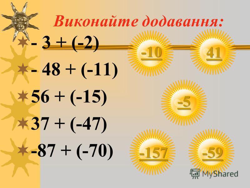 Знайди відповідь. - 5+(-11) 8+(– 13) -15 + 8 -23+(– 5) 50+(- 60) -16 -5 -7 -28 -10