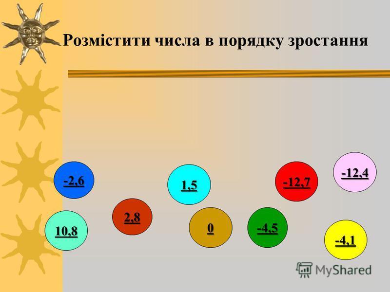 Усно. Порівняйте числа та дайте відповідь на питання: 1. Яке з чисел має більший модуль? 2. Яке з чисел більше? 45 і -22 45 і -22 < 6 і 38 6 і 38 -128 і -13 -89 і -98